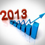 Three Key Trends for Social Media in the Hospitality Industry in 2013