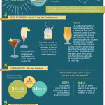 Top Five Trends in Hospitality for 2014 [Infographic]