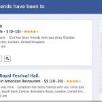 Facebook Graph Search And Its Impact On The Hospitality Industry