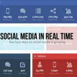 social-media-in-real-time