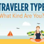 travel-type
